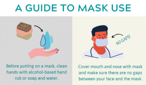 Face coverings: what you need to know